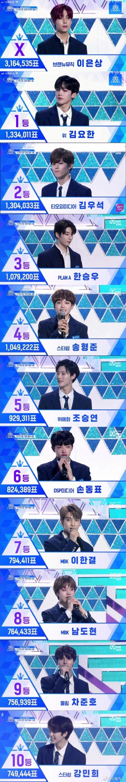 """PRODUCE X 101 """"X1"""" Group Debut"""
